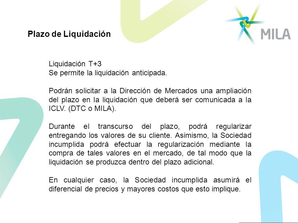 Plazo de Liquidación Liquidación T+3 Se permite la liquidación anticipada. Podrán solicitar a la Dirección de Mercados una ampliación del plazo en la