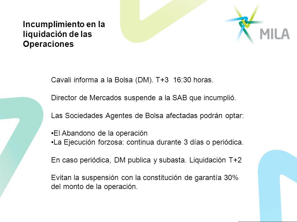 Incumplimiento en la liquidación de las Operaciones Cavali informa a la Bolsa (DM). T+3 16:30 horas. Director de Mercados suspende a la SAB que incump