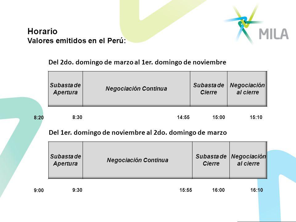 Horario Valores emitidos en el Perú: