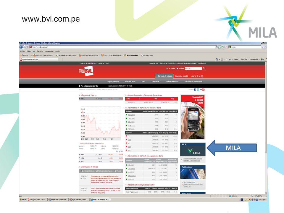 MILA www.bvl.com.pe