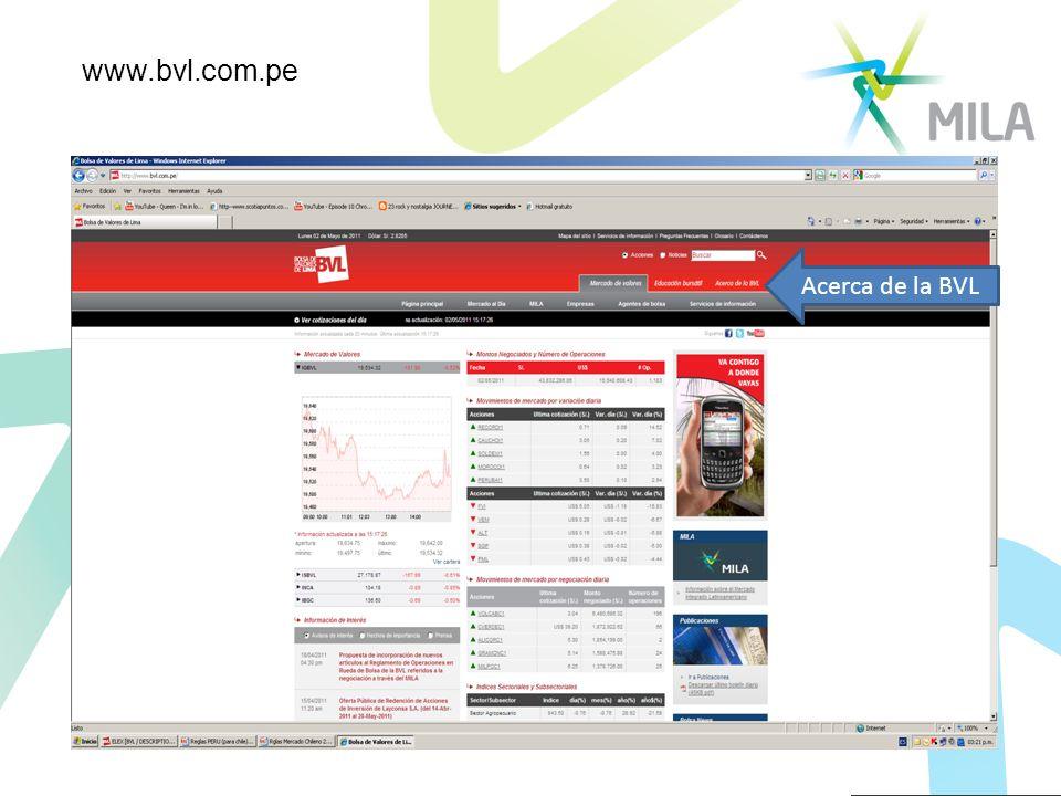 Acerca de la BVL www.bvl.com.pe