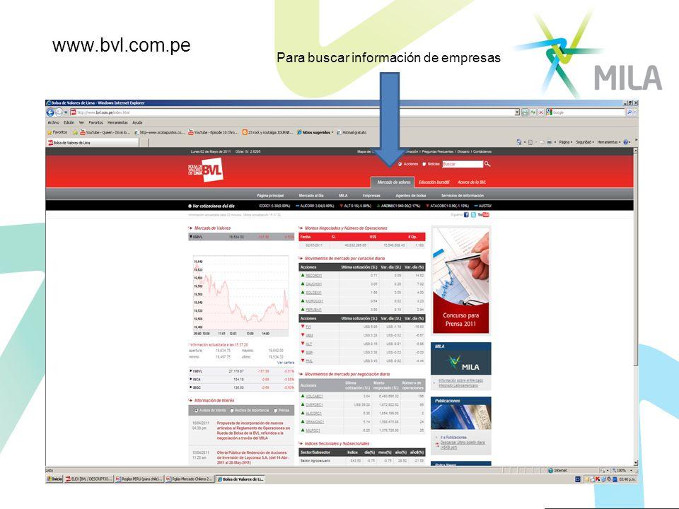 Para buscar información de empresas