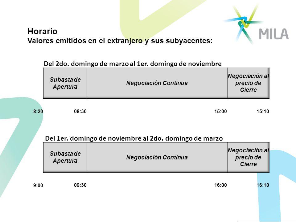 Incumplimiento en la liquidación de las Operaciones Cavali informa a la Bolsa (DM).