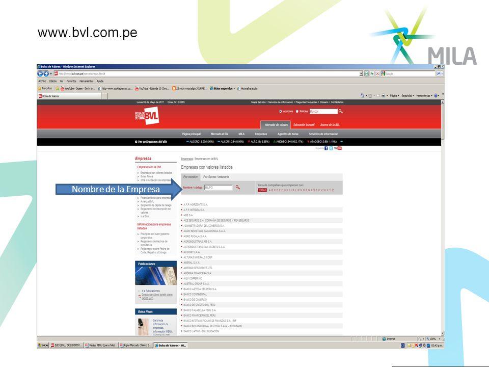 Nombre de la Empresa www.bvl.com.pe