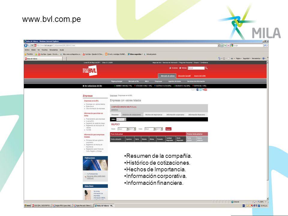 Resumen de la compañía. Histórico de cotizaciones. Hechos de Importancia. Información corporativa. Información financiera. www.bvl.com.pe