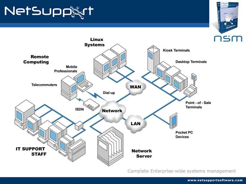 Observe, Comparta o Controle la pantalla, teclado y ratón de cualquier PC remota, independientemente de la resolución, protocolo de red o sistema operativo de ésta.