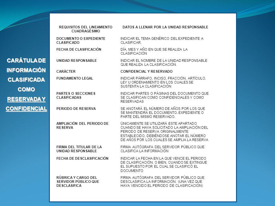 CARÁTULA DE INFORMACIÓNCLASIFICADACOMO RESERVADA Y CONFIDENCIAL REQUISITOS DEL LINEAMIENTO CUADRAGÉSIMO DATOS A LLENAR POR LA UNIDAD RESPONSABLE DOCUM