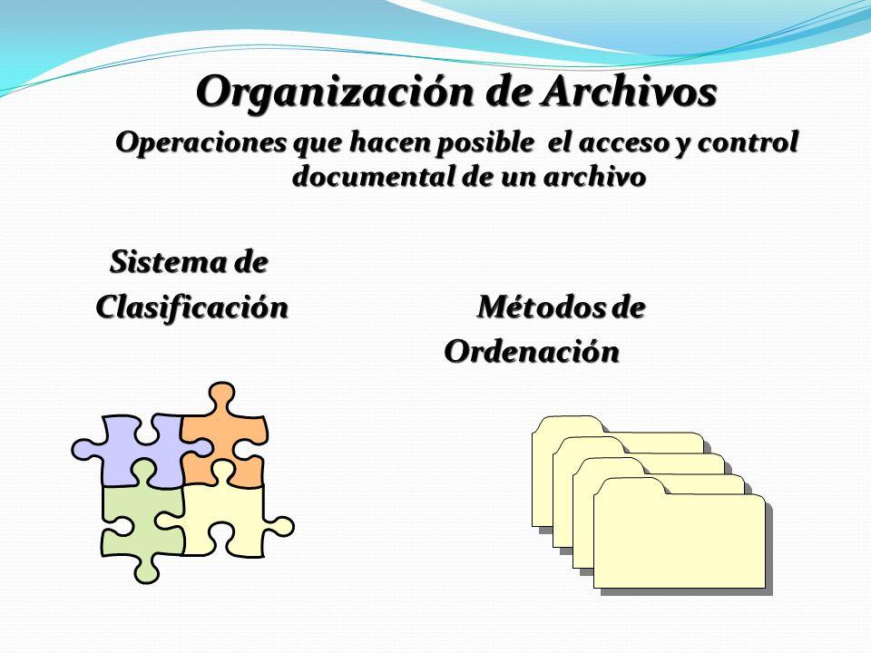 Organización de Archivos Operaciones que hacen posible el acceso y control documental de un archivo Sistema de Sistema de Clasificación Métodos de Ord