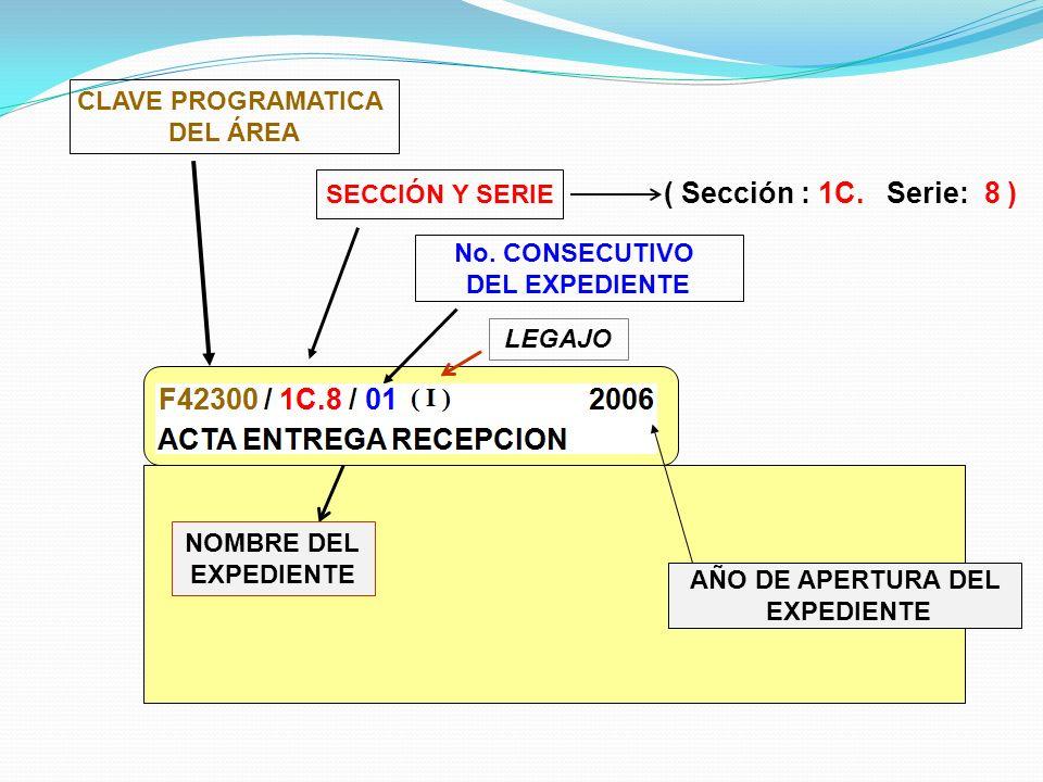 No. CONSECUTIVO DEL EXPEDIENTE SECCIÓN Y SERIE CLAVE PROGRAMATICA DEL ÁREA ( Sección : 1C. Serie: 8 ) AÑO DE APERTURA DEL EXPEDIENTE LEGAJO NOMBRE DEL