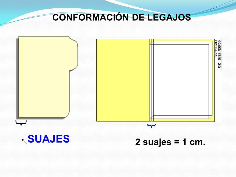 SUAJES 2 suajes = 1 cm. CONFORMACIÓN DE LEGAJOS