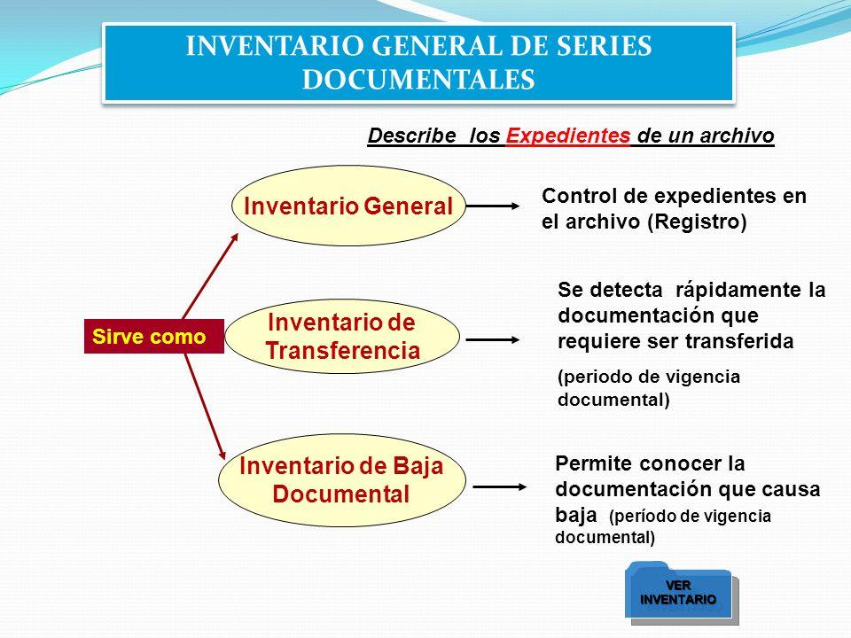 Inventario de Baja Documental Inventario de Transferencia Inventario General INVENTARIO GENERAL DE SERIES DOCUMENTALES Describe los Expedientes de un