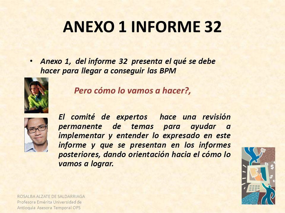 ROSALBA ALZATE DE SALDARRIAGA Profesora Emérita Universidad de Antioquia Asesora Temporal OPS 10 de 56 Anexo 1, del informe 32 presenta el qué se debe