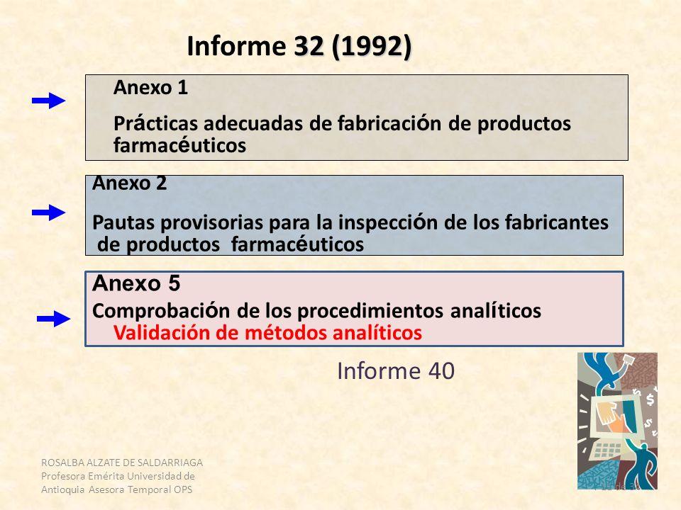 ROSALBA ALZATE DE SALDARRIAGA Profesora Emérita Universidad de Antioquia Asesora Temporal OPS 11 de 34 32 (1992) Informe 32 (1992) Anexo 2 Pautas prov