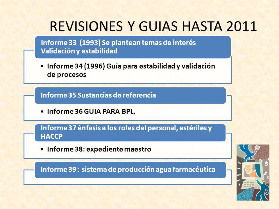 REVISIONES Y GUIAS HASTA 2011 Informe 34 (1996) Guía para estabilidad y validación de procesos Informe 33 (1993) Se plantean temas de interés Validaci