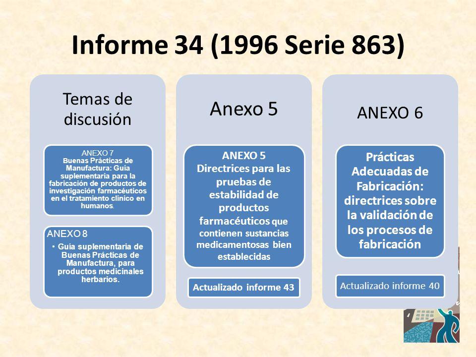 Temas de discusión ANEXO 7 Buenas Prácticas de Manufactura: Guía suplementaria para la fabricación de productos de investigación farmacéuticos en el t
