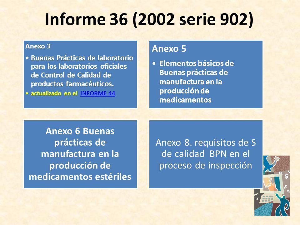 Anexo 3 Buenas Prácticas de laboratorio para los laboratorios oficiales de Control de Calidad de productos farmacéuticos. actualizado en el INFORME 44