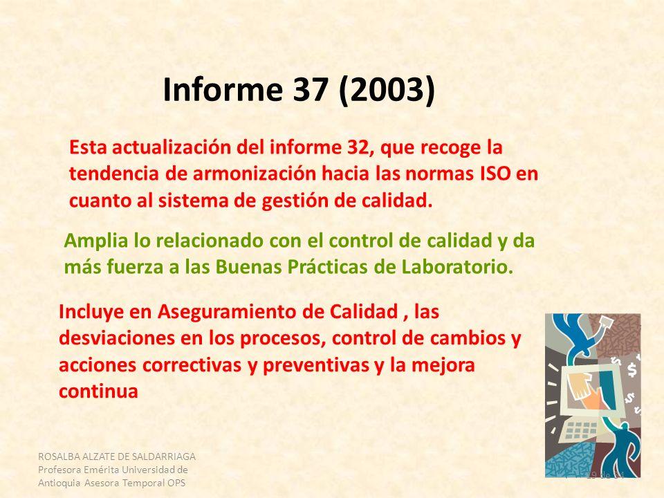 ROSALBA ALZATE DE SALDARRIAGA Profesora Emérita Universidad de Antioquia Asesora Temporal OPS 19 de 34 Informe 37 (2003) Esta actualización del inform
