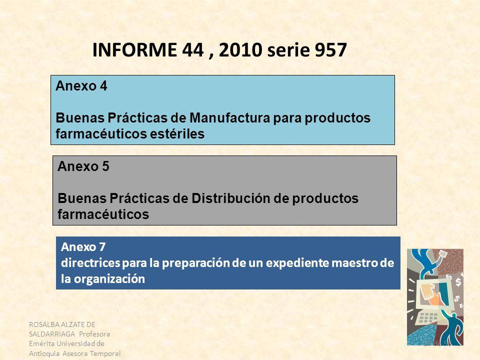 ROSALBA ALZATE DE SALDARRIAGA Profesora Emérita Universidad de Antioquia Asesora Temporal OPS 29 de 56 Anexo 4 Buenas Prácticas de Manufactura para pr
