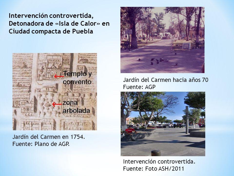 Jardín del Carmen en 1754.Fuente: Plano de AGP.