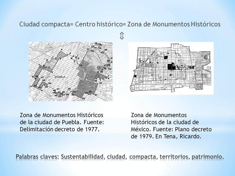 Ciudad compacta= Centro histórico= Zona de Monumentos Históricos Zona de Monumentos Históricos de la ciudad de Puebla.