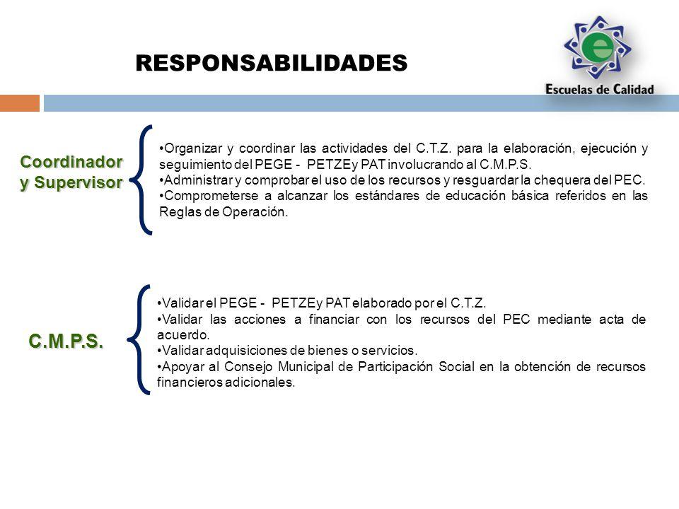RESPONSABILIDADES Organizar y coordinar las actividades del C.T.Z.