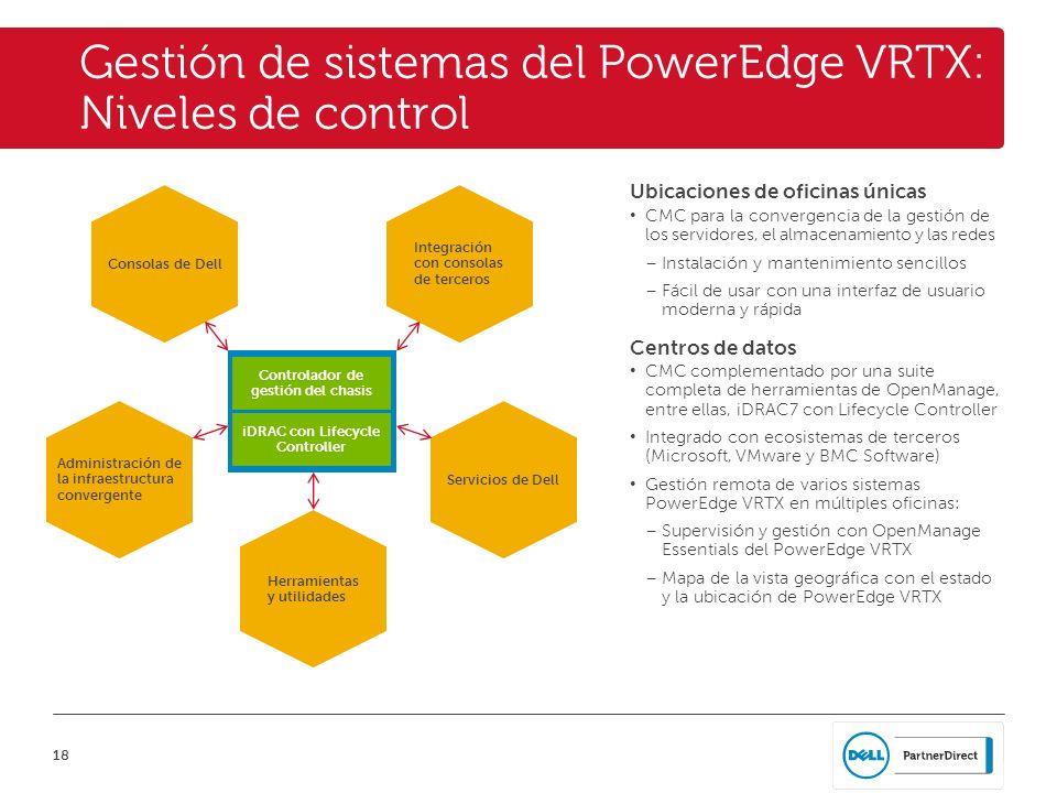 18 Gestión de sistemas del PowerEdge VRTX: Niveles de control Ubicaciones de oficinas únicas CMC para la convergencia de la gestión de los servidores,