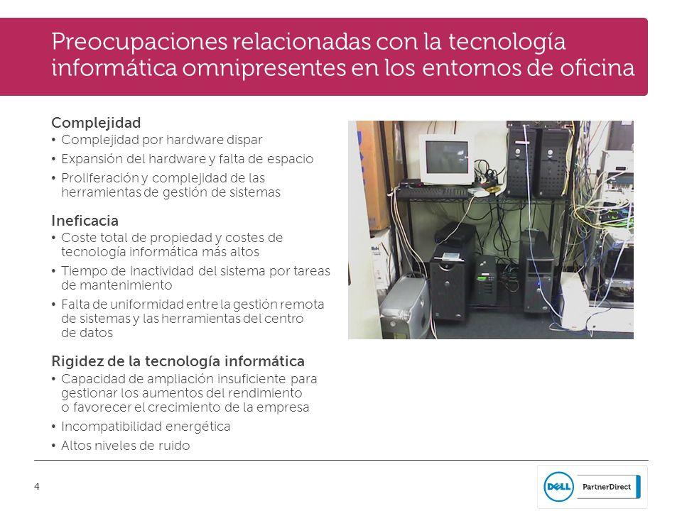 4 Preocupaciones relacionadas con la tecnología informática omnipresentes en los entornos de oficina Complejidad Complejidad por hardware dispar Expan