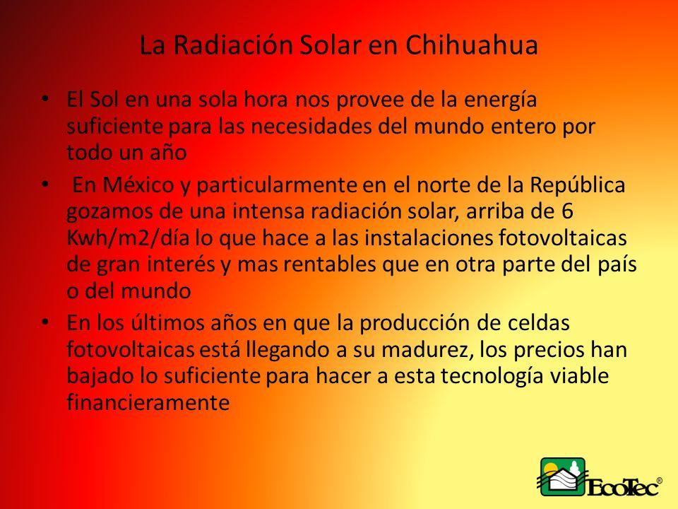 La Radiación Solar en Chihuahua El Sol en una sola hora nos provee de la energía suficiente para las necesidades del mundo entero por todo un año En México y particularmente en el norte de la República gozamos de una intensa radiación solar, arriba de 6 Kwh/m2/día lo que hace a las instalaciones fotovoltaicas de gran interés y mas rentables que en otra parte del país o del mundo En los últimos años en que la producción de celdas fotovoltaicas está llegando a su madurez, los precios han bajado lo suficiente para hacer a esta tecnología viable financieramente