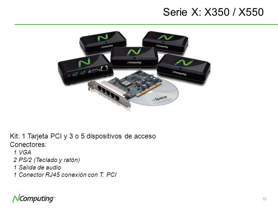 9 Dispositivos de Acceso Directa (PCI): Serie X 1 Directa (USB): Serie U 2 Ethernet: Serie L 3