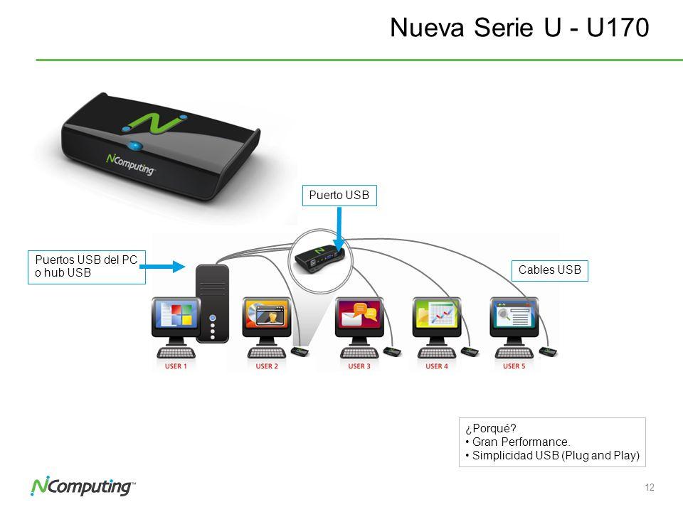 11 Serie X: X350 / X550 Características: - No requiere alimentación de energía adicional - La señal de video se transmite por el cable de forma analóg