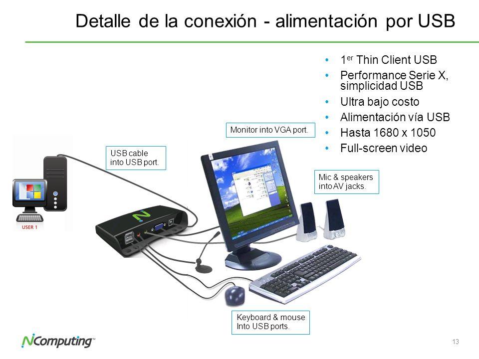12 Nueva Serie U - U170 ¿Porqué? Gran Performance. Simplicidad USB (Plug and Play) Puertos USB del PC o hub USB Cables USB Puerto USB