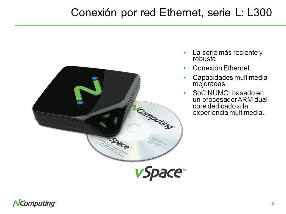 15 Detalle de la conexión - alimentación por USB Hasta 9 terminales por host: 10 usuarios (9 terminales+ 1 PC). Distancia máxima: limitada por el puer
