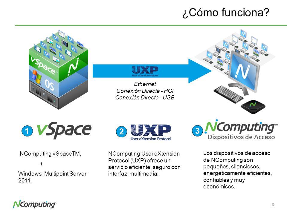 5 Tecnología NComputing Solución Física + Lógica Virtualización del escritorioNComputing UTMA Software SofisticadoHardware Simple + No es una PC No ti