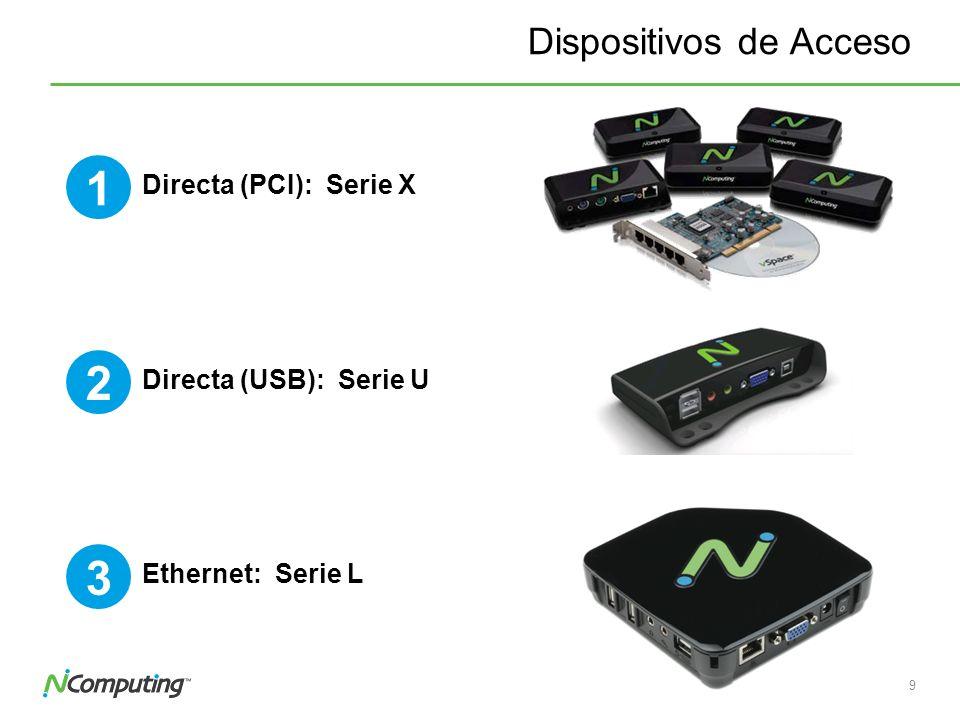 8 Tres formas de conexión Directa (PCI): Serie X 1 Directa (USB): Serie U 2 Ethernet: Serie L 3 Conexión Directa desde Tarjeta PCI Cat 5/6 (10 m) Cone