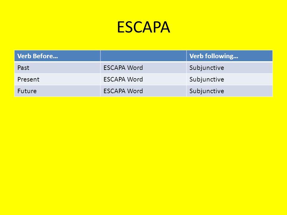 ESCAPA Verb Before…Verb following… PastESCAPA WordSubjunctive PresentESCAPA WordSubjunctive FutureESCAPA WordSubjunctive