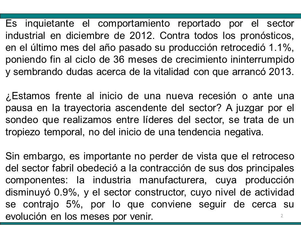 2 Es inquietante el comportamiento reportado por el sector industrial en diciembre de 2012.