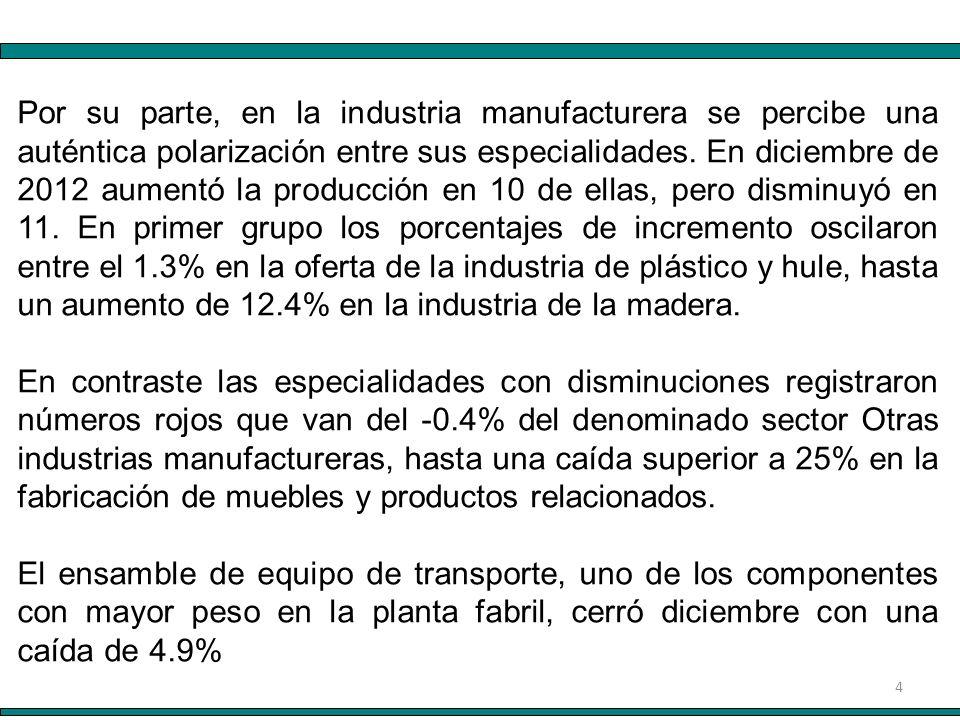 4 Por su parte, en la industria manufacturera se percibe una auténtica polarización entre sus especialidades.