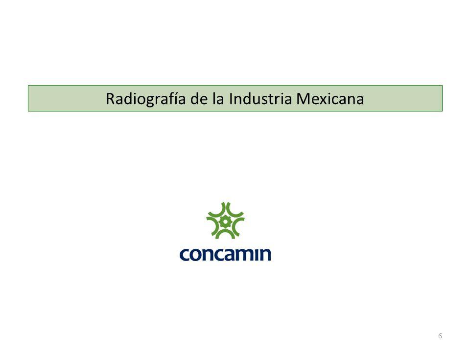6 Radiografía de la Industria Mexicana