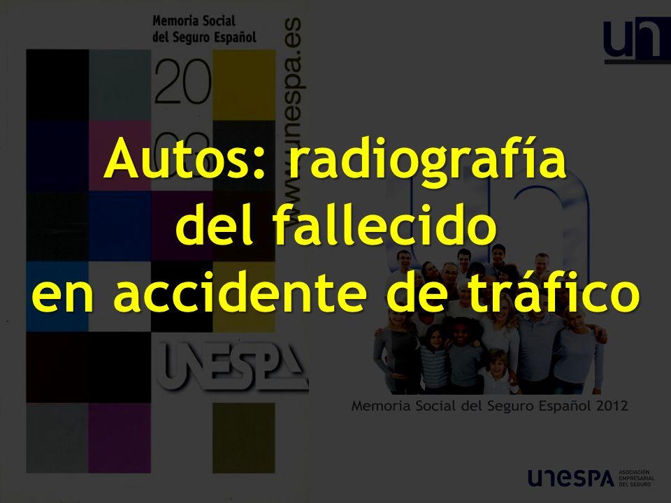 Autos: radiografía del fallecido en accidente de tráfico