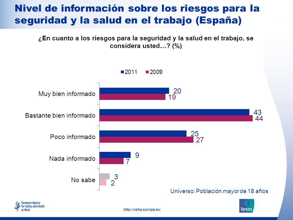 13 http://osha.europa.eu Universo: Población mayor de 18 años Nivel de información sobre los riesgos para la seguridad y la salud en el trabajo (Españ