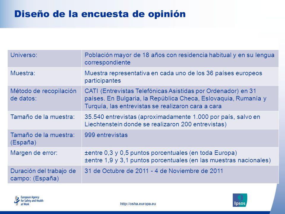 2 http://osha.europa.eu Click to add text here Diseño de la encuesta de opinión Note: insert graphs, tables, images here Universo:Población mayor de 1