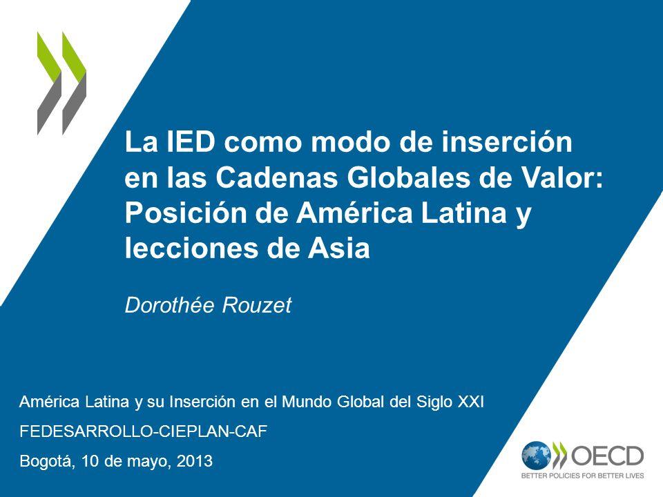Presentación Posición de América Latina y Asia – Inserción en las CGV – Volumen y composición de la IED – Dependencia hacia EEUU o redes de producción regionales ¿ Qué políticas se pueden adoptar para integrarse en las CGV mediante la IED.