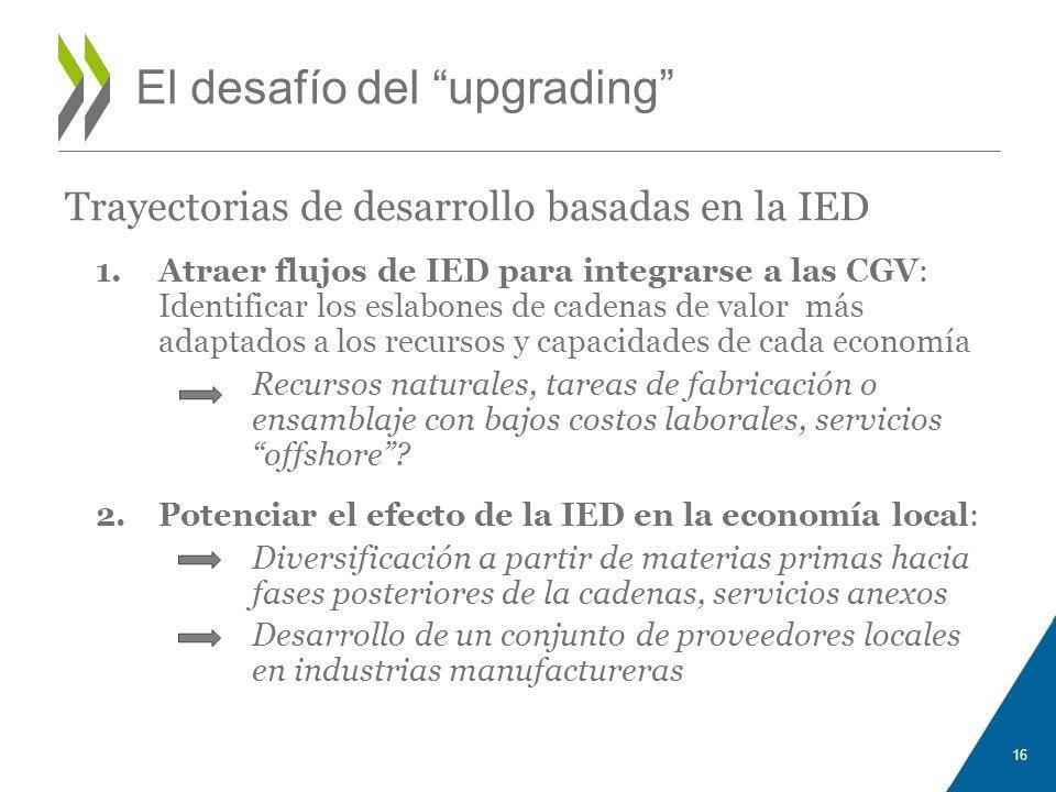 El desafío del upgrading Trayectorias de desarrollo basadas en la IED 1.Atraer flujos de IED para integrarse a las CGV: Identificar los eslabones de c