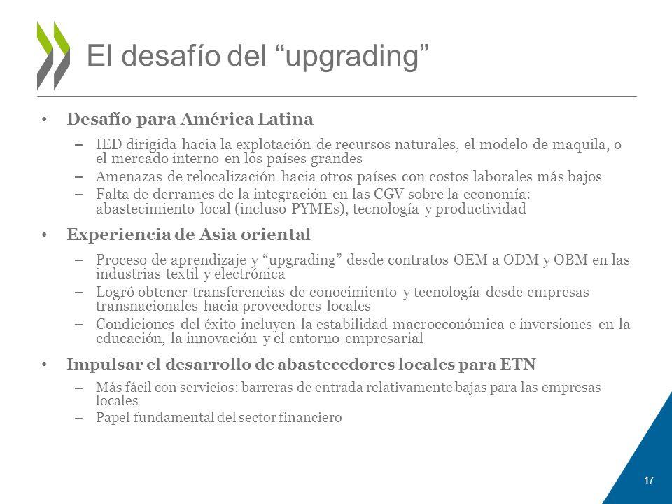 El desafío del upgrading Desafío para América Latina – IED dirigida hacia la explotación de recursos naturales, el modelo de maquila, o el mercado int
