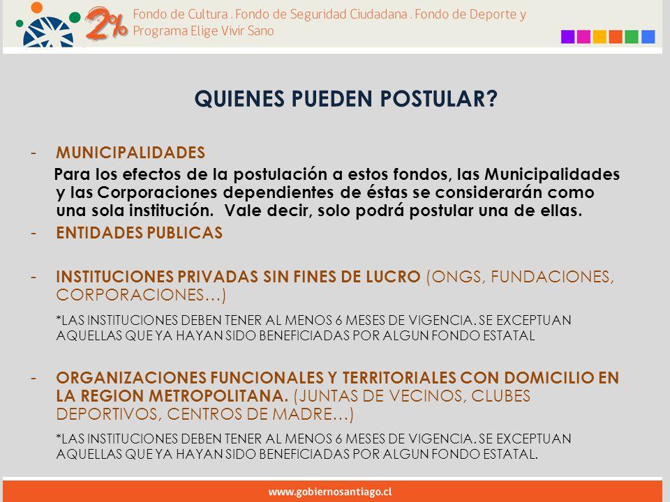 SE DIVIDE EN CINCO ITEMS HONORARIOS : MAXIMO 60% DEL MONTO TOTAL SOLICITADO AL FNDR.
