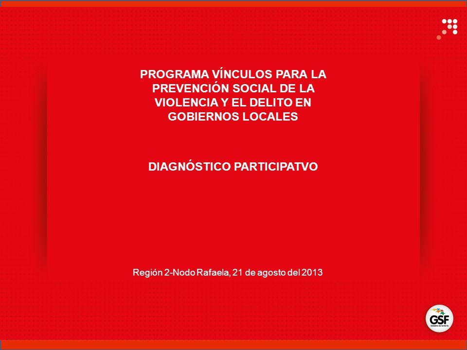 Región 2-Nodo Rafaela, 21 de agosto del 2013 PROGRAMA VÍNCULOS PARA LA PREVENCIÓN SOCIAL DE LA VIOLENCIA Y EL DELITO EN GOBIERNOS LOCALES DIAGNÓSTICO PARTICIPATVO