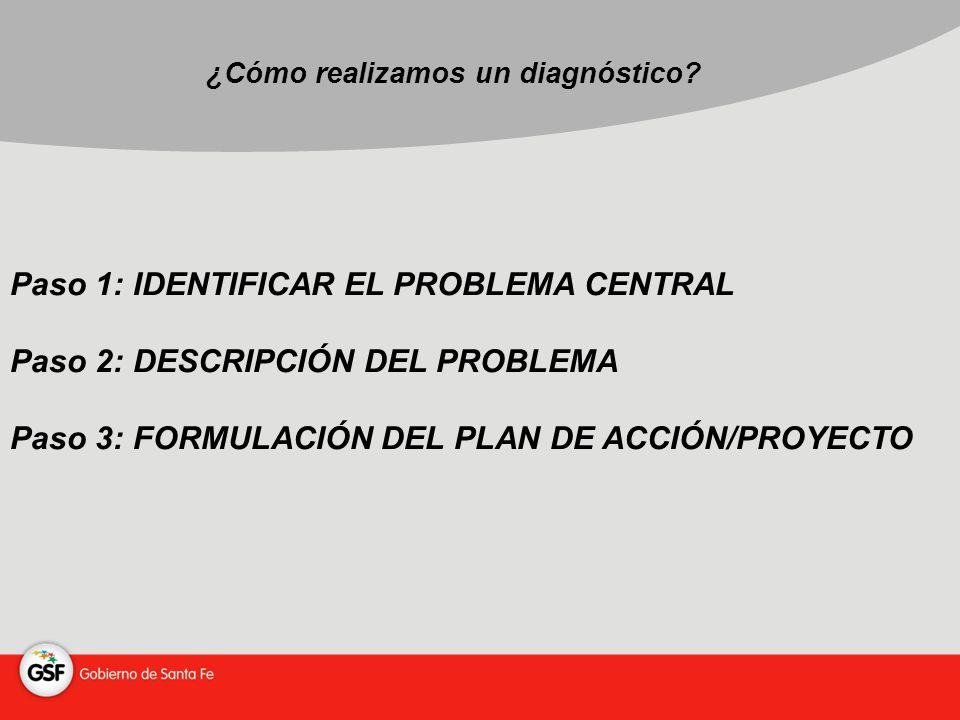 Paso 1: IDENTIFICAR EL PROBLEMA CENTRAL Paso 2: DESCRIPCIÓN DEL PROBLEMA Paso 3: FORMULACIÓN DEL PLAN DE ACCIÓN/PROYECTO ¿Cómo realizamos un diagnóstico
