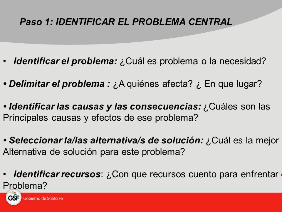 Dicho proceso comprende las siguientes dimensiones: Identificar el problema: ¿Cuál es problema o la necesidad.