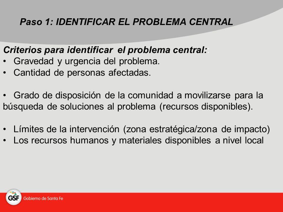 Dic Criterios para identificar el problema central:: Gravedad y urgencia del problema.