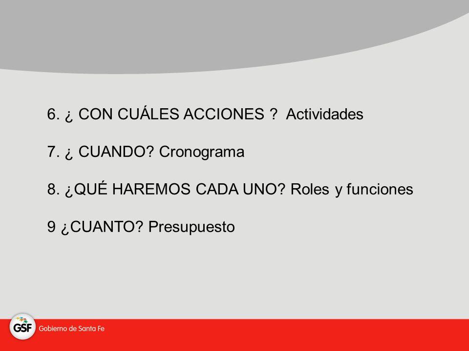 6. ¿ CON CUÁLES ACCIONES . Actividades 7. ¿ CUANDO.
